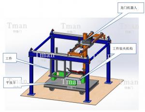 亚美旗舰厅自动喷砂机械手