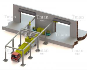 装车用重载亚美国际平台注册机械手