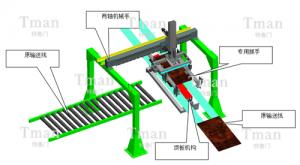 矿棉板转料机械手